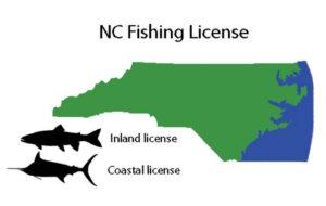North Carolina Fishing License